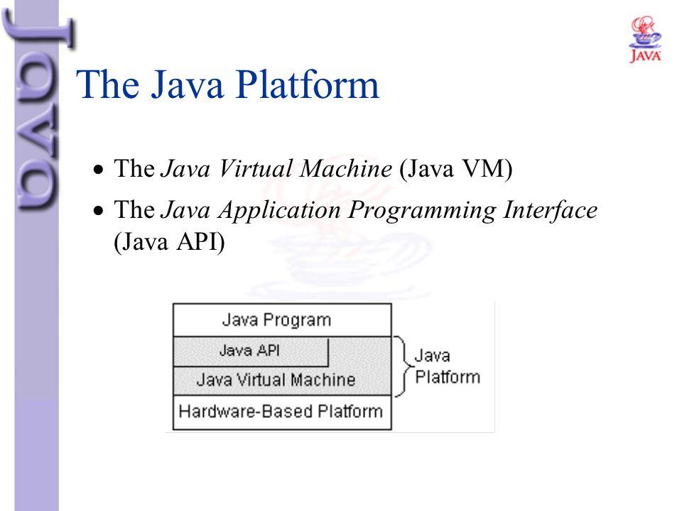 The Java Platform  The Java Virtual Machine (Java VM)  The Java Application Programming Interface (Java API)