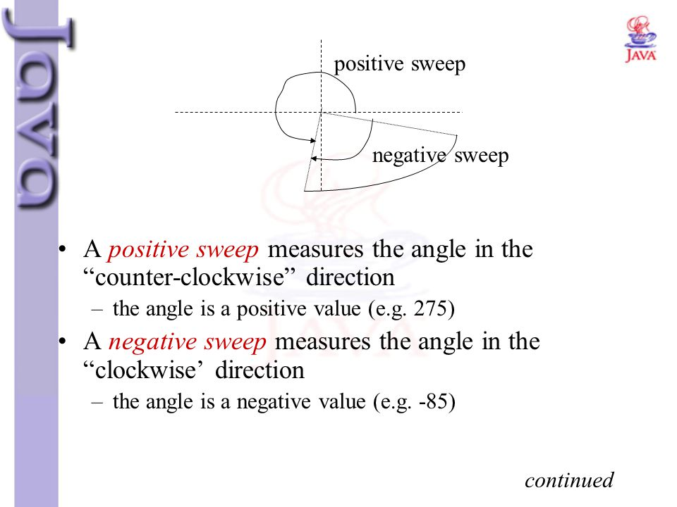 """positive sweep negative sweep A positive sweep measures the angle in the """"counter-clockwise"""" direction –the angle is a positive value (e.g. 275) A neg"""