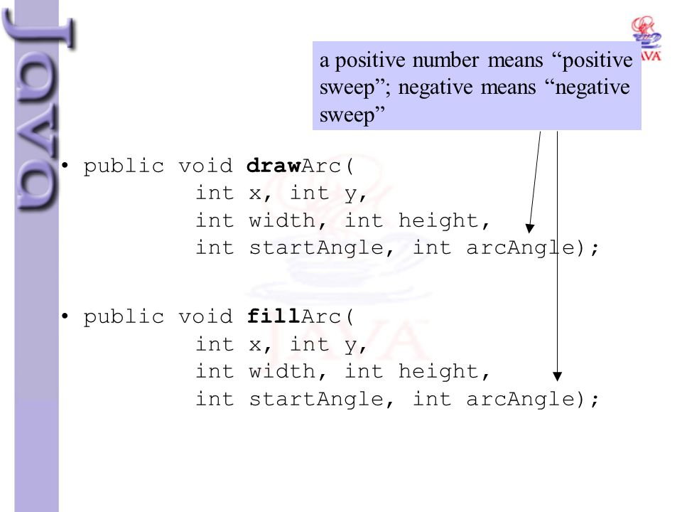 public void drawArc( int x, int y, int width, int height, int startAngle, int arcAngle); public void fillArc( int x, int y, int width, int height, int