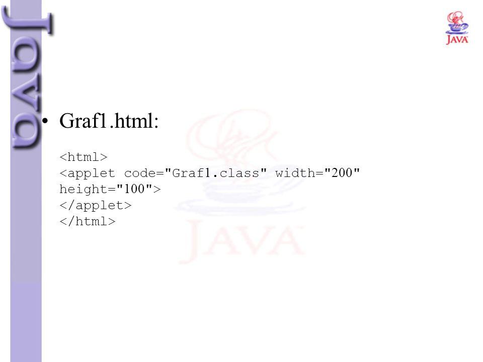 Graf1.html: