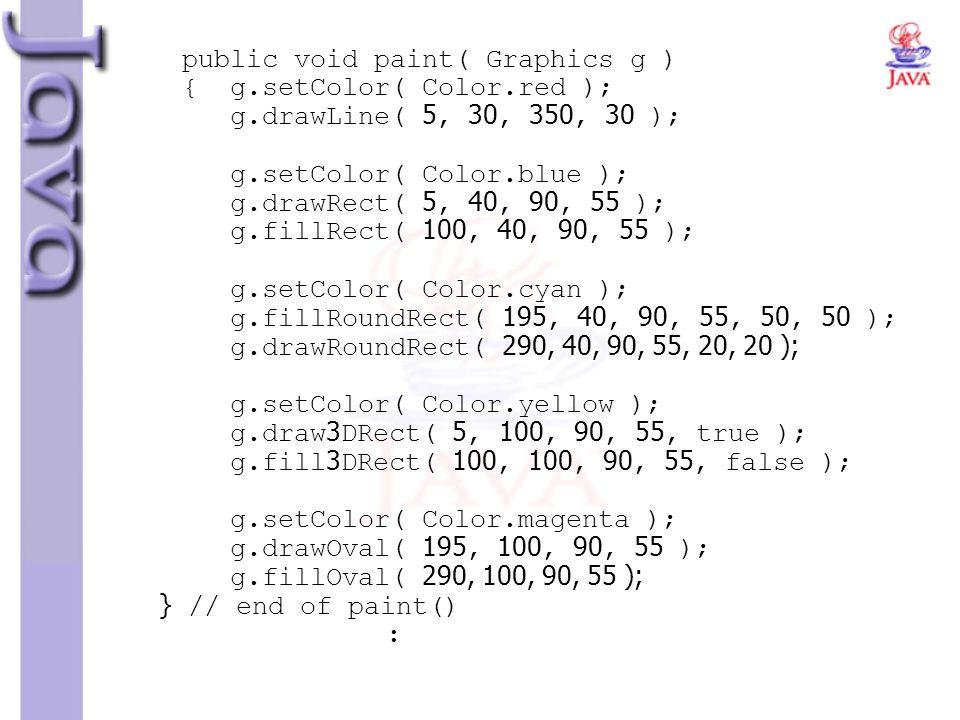 public void paint( Graphics g ) { g.setColor( Color.red ); g.drawLine( 5, 30, 350, 30 ); g.setColor( Color.blue ); g.drawRect( 5, 40, 90, 55 ); g.fill