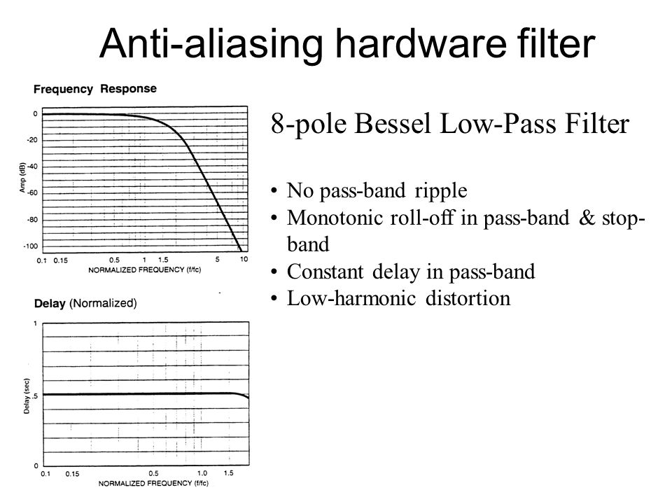 Anti-aliasing hardware filter 8-pole Bessel Low-Pass Filter No pass-band ripple Monotonic roll-off in pass-band & stop- band Constant delay in pass-band Low-harmonic distortion