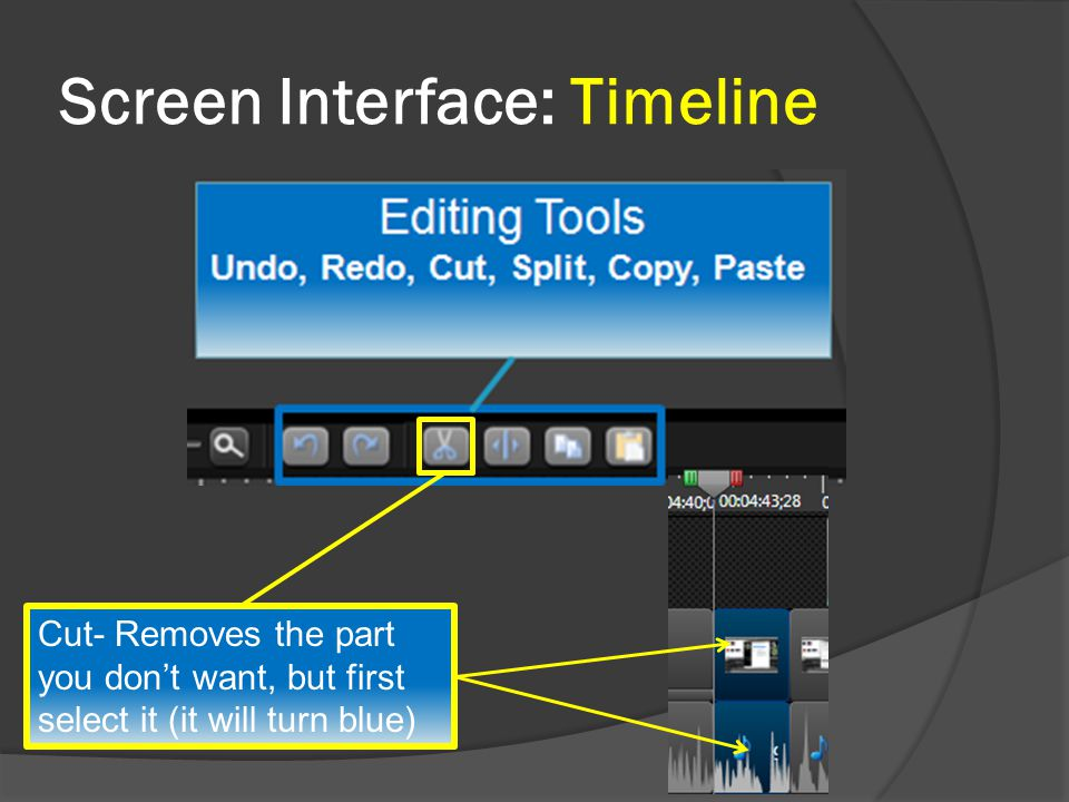 Screen Interface: Timeline Cut- Removes the part you don't want, but first select it (it will turn blue)
