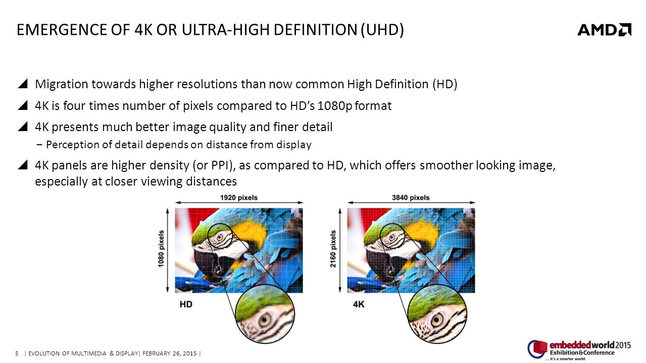 5| EVOLUTION OF MULTIMEDIA & DISPLAY| FEBRUARY 26, 2015 | EMERGENCE OF 4K OR ULTRA-HIGH DEFINITION (UHD)  Migration towards higher resolutions than now common High Definition (HD)  4K is four times number of pixels compared to HD's 1080p format  4K presents much better image quality and finer detail ‒Perception of detail depends on distance from display  4K panels are higher density (or PPI), as compared to HD, which offers smoother looking image, especially at closer viewing distances