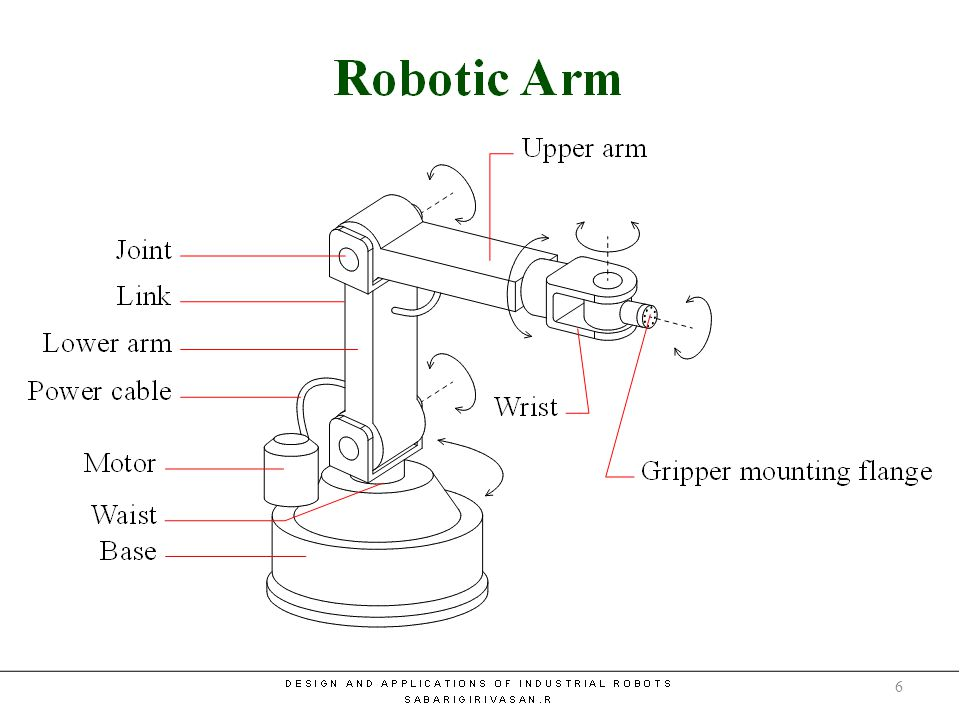 Robotic Arm 6