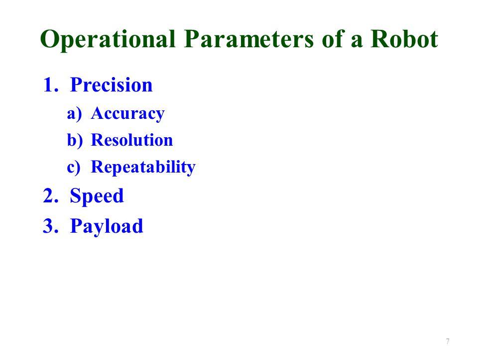 Robot Specifications 7.Programming method.8.Memory capacity.