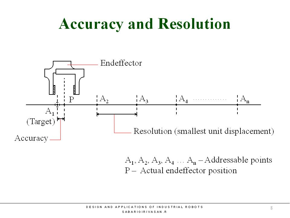 Accuracy and Resolution 8