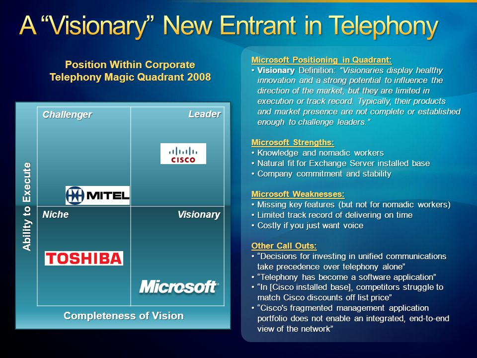 Position Within Corporate Telephony Magic Quadrant 2008 Leader Visionary Challenger Niche Ability to Execute Completeness of Vision Microsoft Position