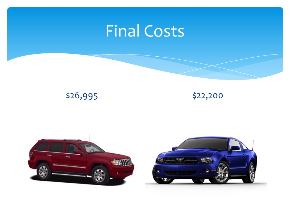 Final Costs $26,995$22,200