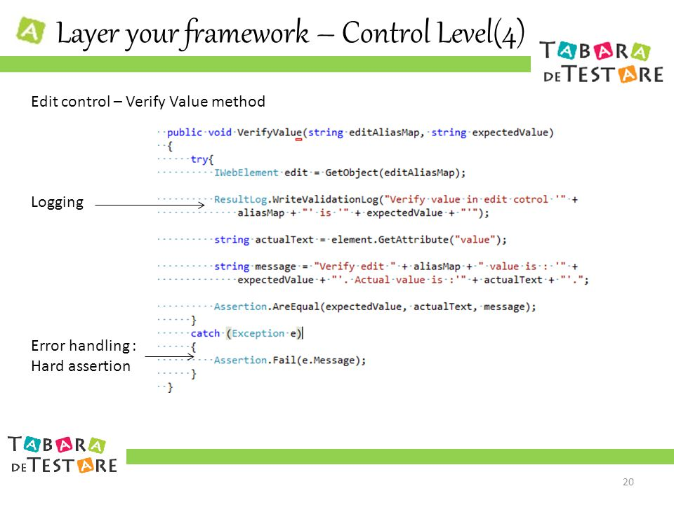 Layer your framework – Control Level(4) Logging Error handling : Hard assertion Edit control – Verify Value method 20