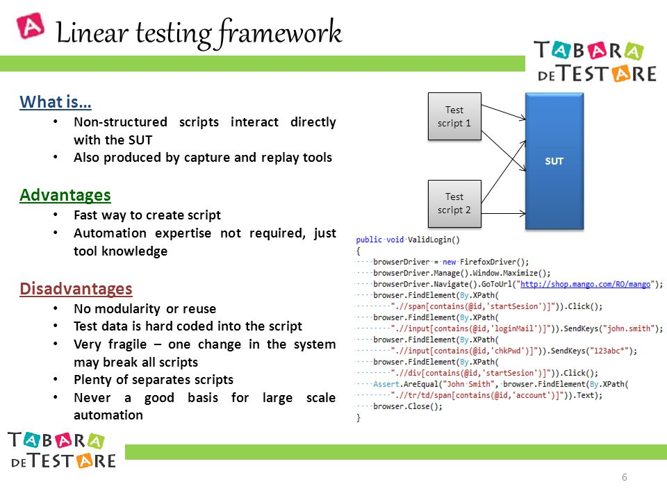 Linear testing framework What is… Non-structured scripts interact directly with the SUT Also produced by capture and replay tools Advantages Fast way to create script Automation expertise not required, just tool knowledge Disadvantages No modularity or reuse Test data is hard coded into the script Very fragile – one change in the system may break all scripts Plenty of separates scripts Never a good basis for large scale automation SUT Test script 1 Test script 2 6