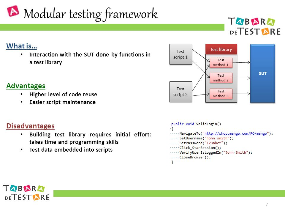 Modular testing framework SUT Test script 1 Test script 2 Test library Test method 1 Test method 2 Test method 3 What is… Interaction with the SUT done by functions in a test library Advantages Higher level of code reuse Easier script maintenance Disadvantages Building test library requires initial effort: takes time and programming skills Test data embedded into scripts 7
