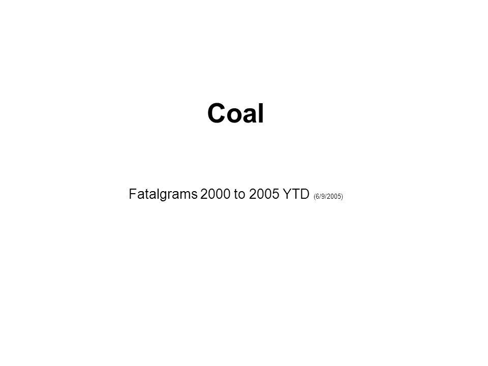 Coal Fatalgrams 2000 to 2005 YTD (6/9/2005)