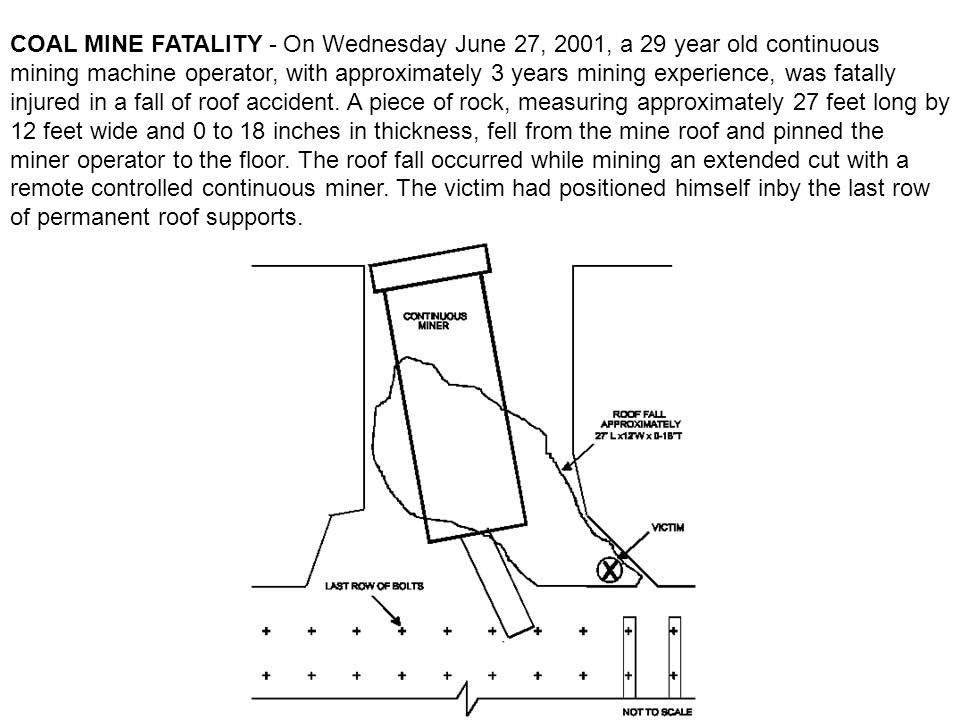 COAL MINE FATALITY - On Wednesday, June 16, 2004, a 45 year old general inside laborer with 23 years mining experience was fatally injured when he became trapped between an upright steel channel and a moving bunker car.
