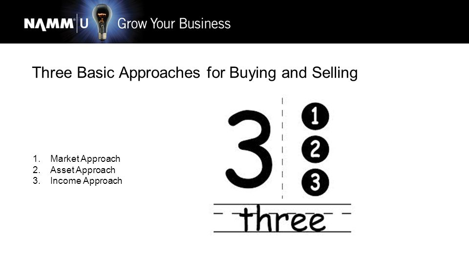 Three Basic Approaches for Buying and Selling 1.Market Approach 2.Asset Approach 3.Income Approach