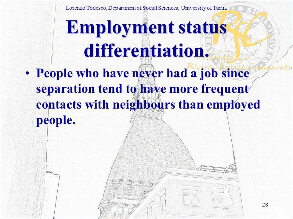 28 Employment status differentiation.