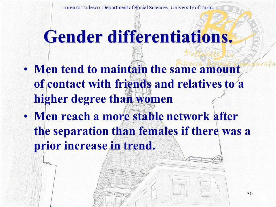 30 Gender differentiations.