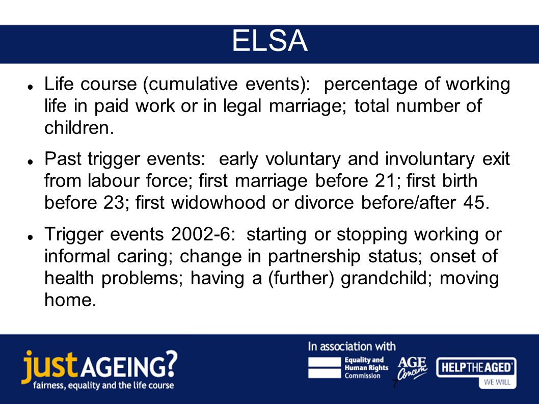 Data: English Longitudinal Study of Ageing (ELSA) Life course (cumulative events): percentage of working life in paid work or in legal marriage; total number of children.