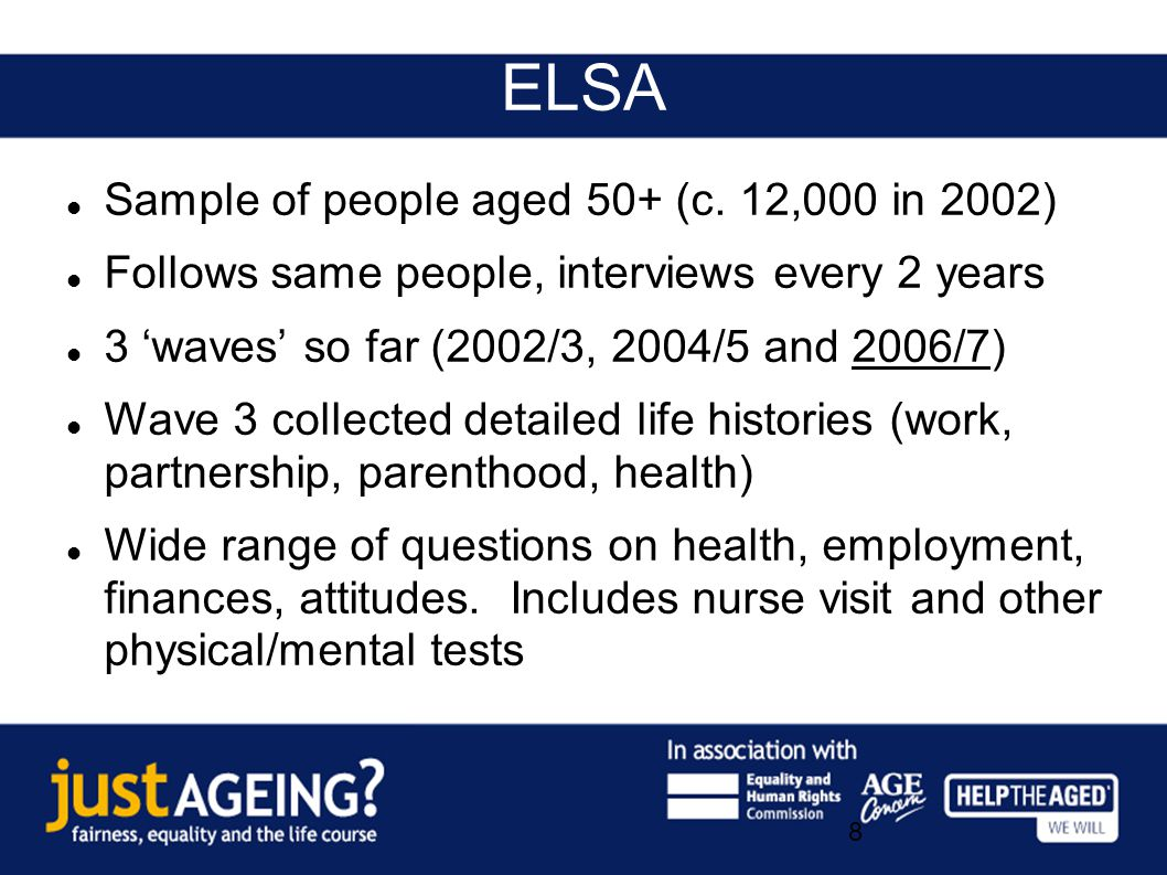 Data: English Longitudinal Study of Ageing (ELSA) Sample of people aged 50+ (c.