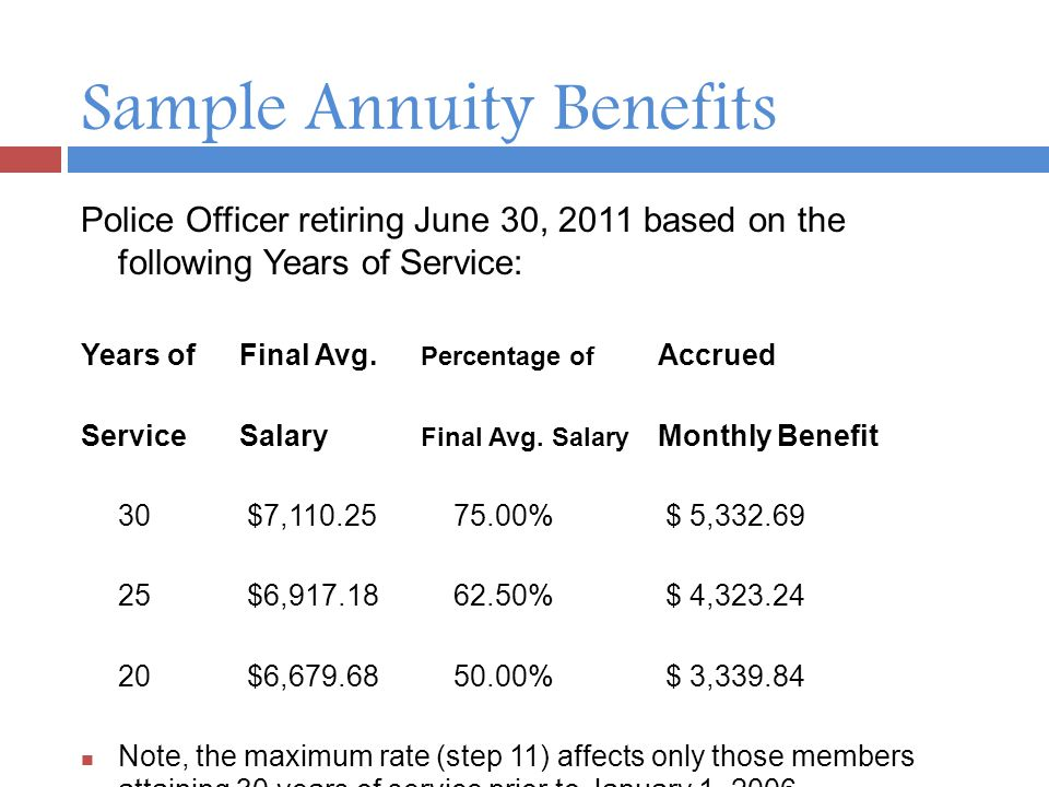 Sample Annuity Benefits Police Officer retiring June 30, 2011 based on the following Years of Service: Years of Final Avg.