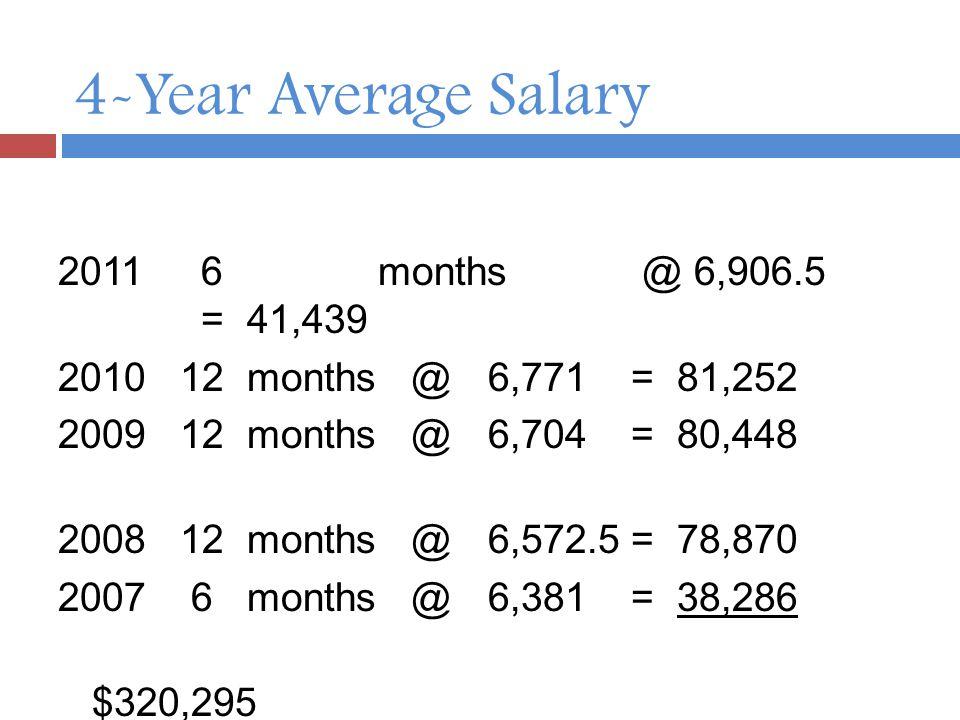 4-Year Average Salary 2011 6 months @ 6,906.5 = 41,439 2010 12 months @6,771= 81,252 2009 12 months @ 6,704= 80,448 2008 12 months @6,572.5= 78,870 2007 6 months @6,381= 38,286 $320,295
