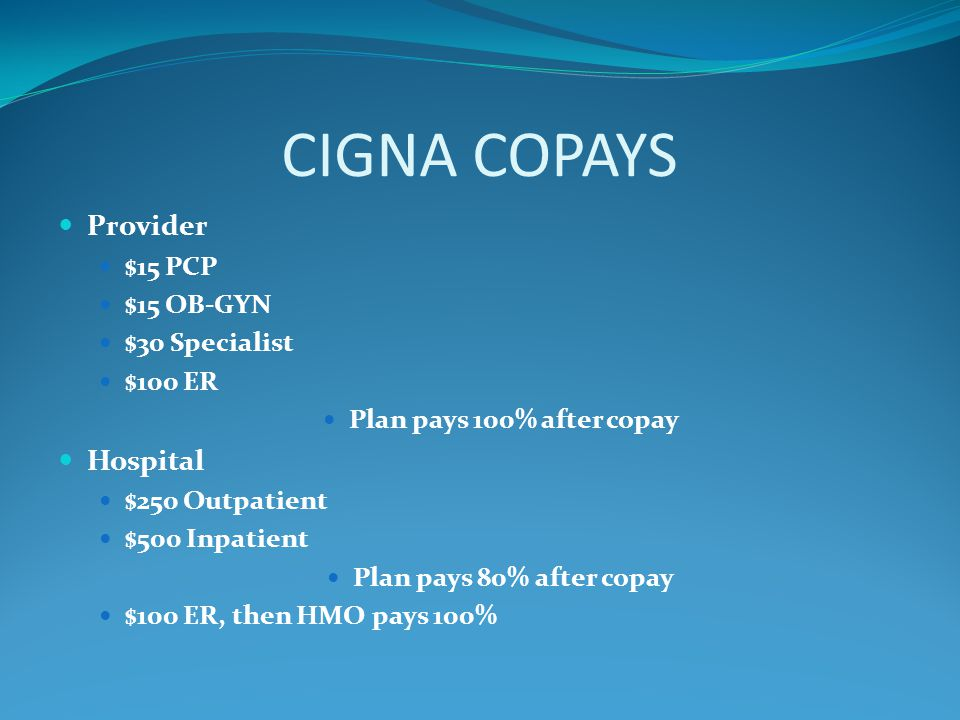 CIGNA COPAYS Provider $15 PCP $15 OB-GYN $30 Specialist $100 ER Plan pays 100% after copay Hospital $250 Outpatient $500 Inpatient Plan pays 80% after