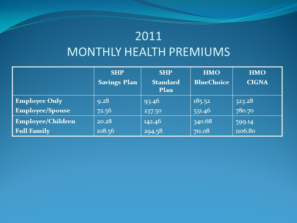 2011 MONTHLY HEALTH PREMIUMS SHP Savings Plan SHP Standard Plan HMO BlueChoice HMO CIGNA Employee Only Employee/Spouse 9.28 72.56 93.46 237.50 185.52