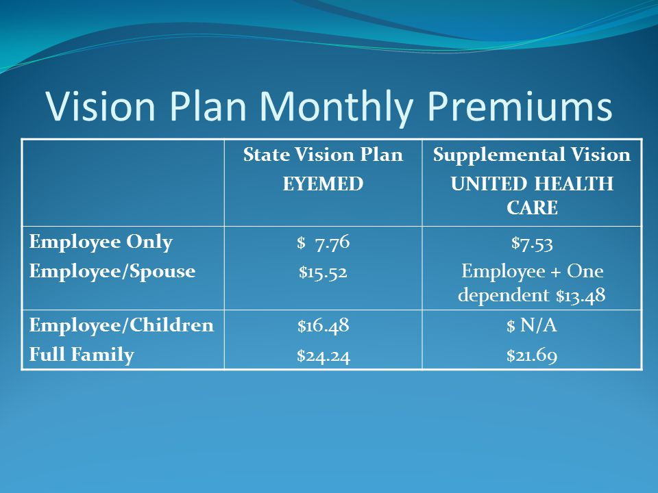 Vision Plan Monthly Premiums State Vision Plan EYEMED Supplemental Vision UNITED HEALTH CARE Employee Only Employee/Spouse $ 7.76 $15.52 $7.53 Employe