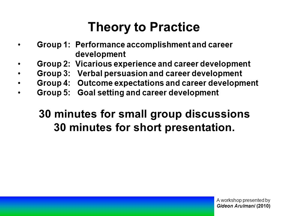 A workshop presented by Gideon Arulmani (2010) Theory to Practice Group 1:Performance accomplishment and career development Group 2:Vicarious experience and career development Group 3: Verbal persuasion and career development Group 4: Outcome expectations and career development Group 5: Goal setting and career development 30 minutes for small group discussions 30 minutes for short presentation.