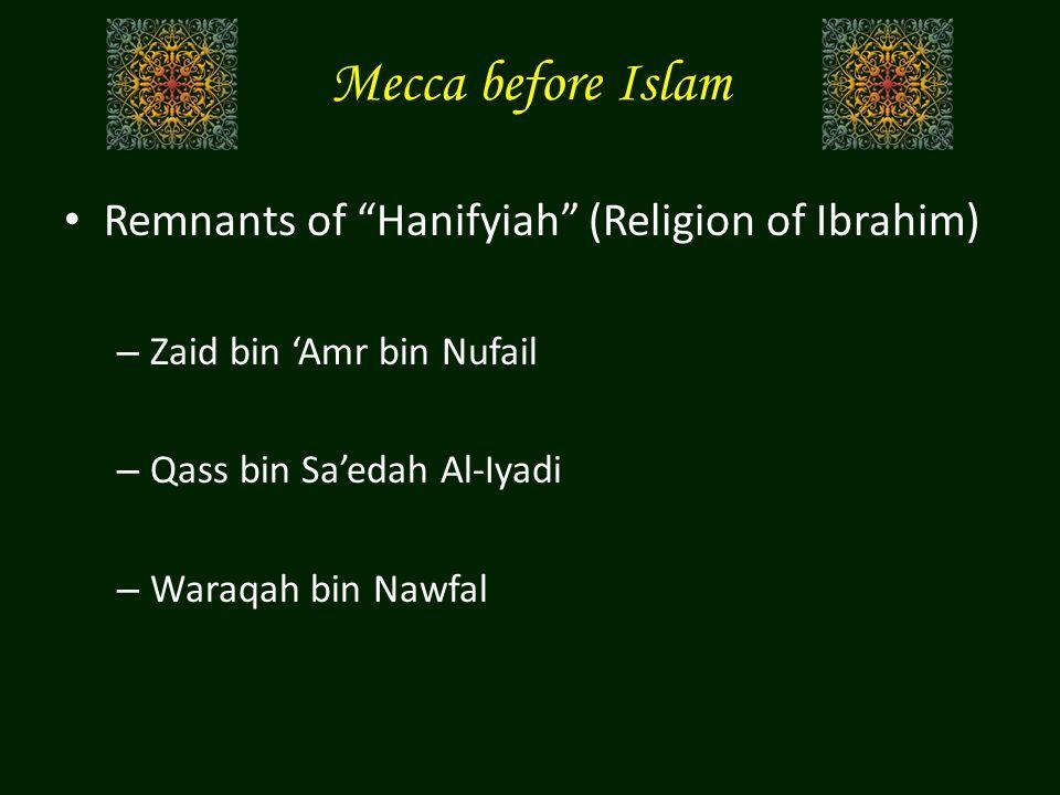 "Mecca before Islam Remnants of ""Hanifyiah"" (Religion of Ibrahim) – Zaid bin 'Amr bin Nufail – Qass bin Sa'edah Al-Iyadi – Waraqah bin Nawfal"