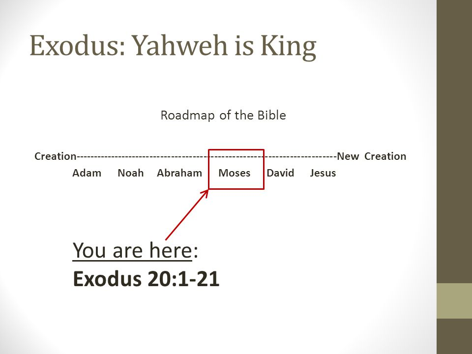 Exodus: Yahweh is King Roadmap of the Bible Creation-------------------------------------------------------------------------New Creation Adam Noah Abraham Moses David Jesus You are here: Exodus 20:1-21