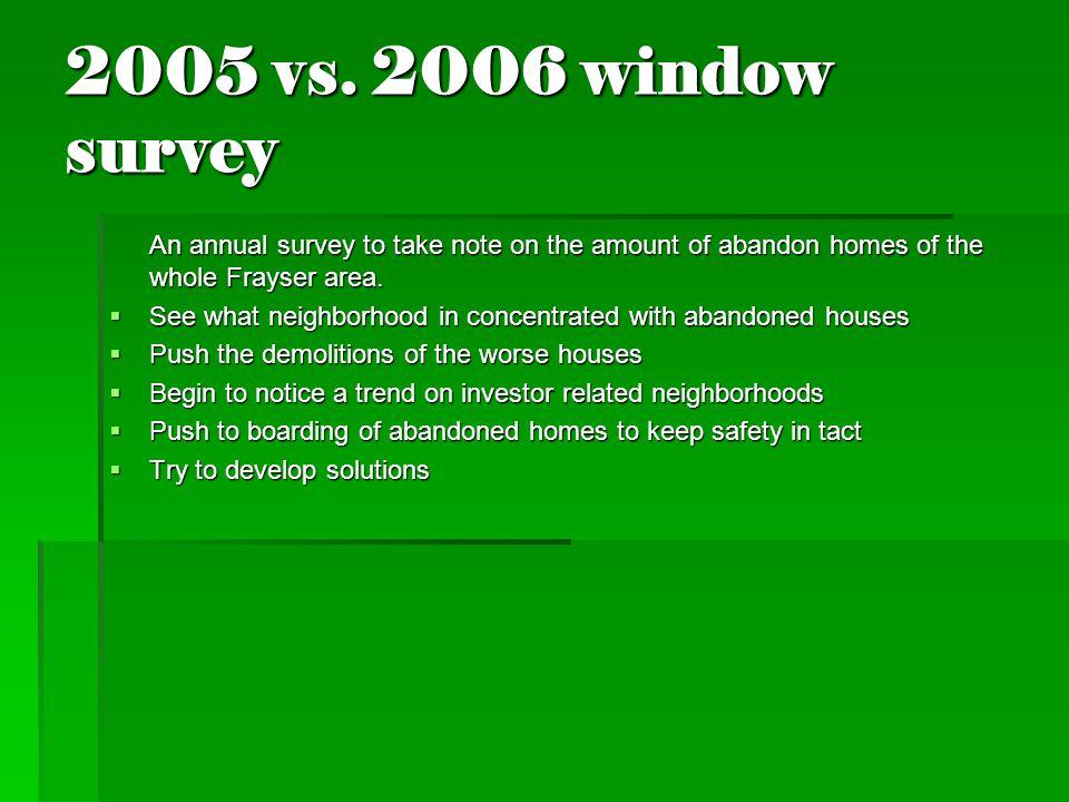 2005 vs.