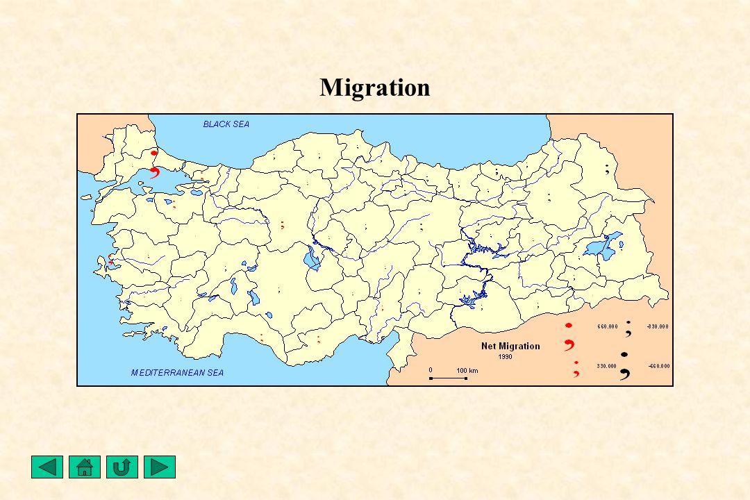 Population & Population Density