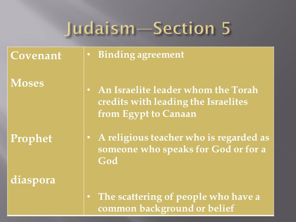 Covenant Moses Prophet diaspora Binding agreement An Israelite leader whom the Torah credits with leading the Israelites from Egypt to Canaan A religious teacher who is regarded as someone who speaks for God or for a God The scattering of people who have a common background or belief