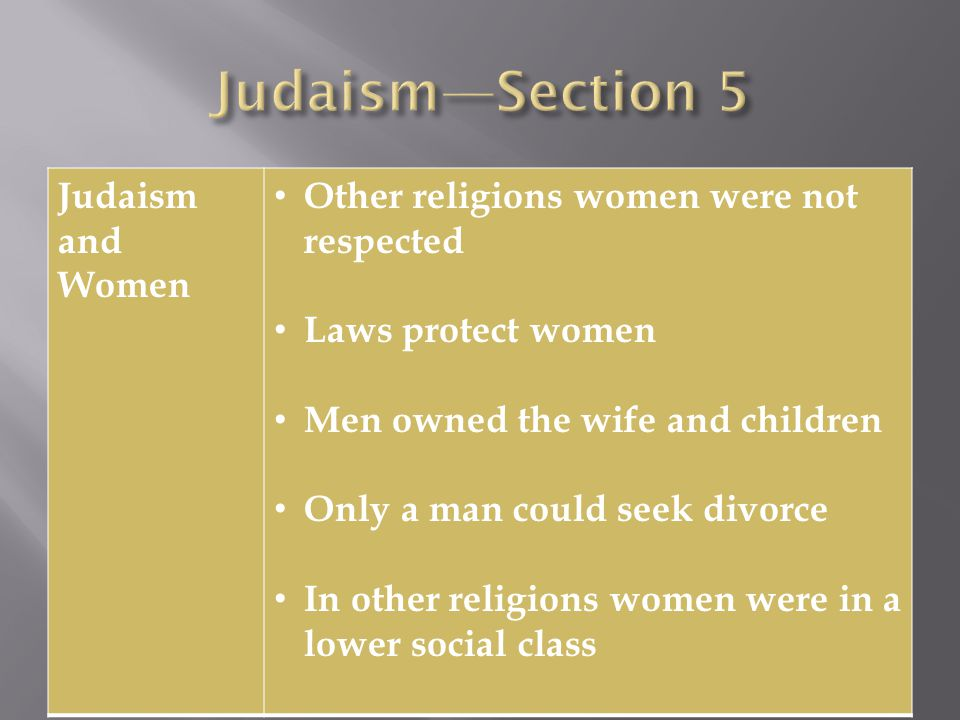 Judaism and Women Other religions women were not respected Laws protect women Men owned the wife and children Only a man could seek divorce In other religions women were in a lower social class