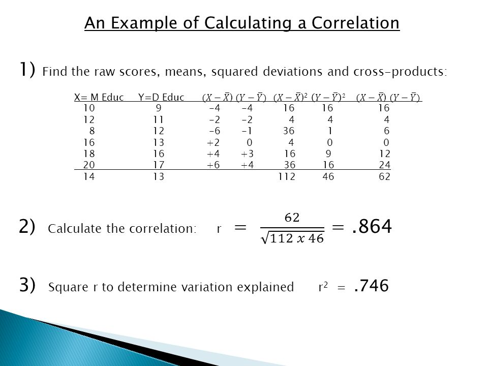 An Example of Calculating a Correlation 1) Find the raw scores, means, squared deviations and cross-products: 3) Square r to determine variation explained r 2 =.746