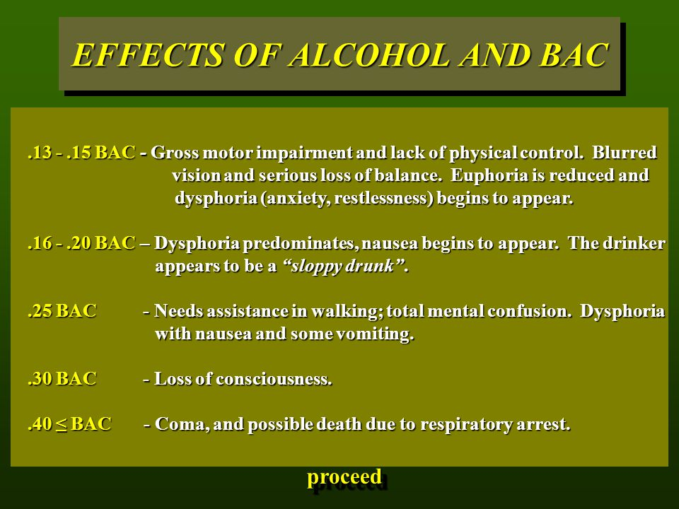 EFFECTS OF ALCOHOL AND BAC.13 -.15 BAC - Gross motor impairment and lack of physical control. Blurred vision and serious loss of balance. Euphoria is