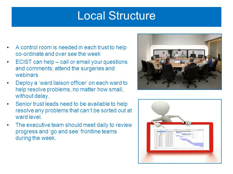 Local Structure A control room is needed in each trust to help co-ordinate and over see the week ECIST can help – call or email your questions and comments; attend the surgeries and webinars Deploy a 'ward liaison officer' on each ward to help resolve problems, no matter how small, without delay.