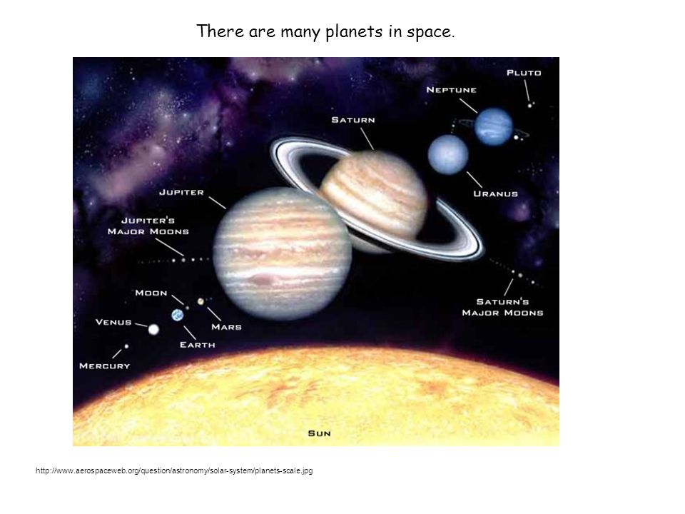 http://www.aerospaceweb.org/question/astronomy/solar-system/planets-scale.jpg There are many planets in space.