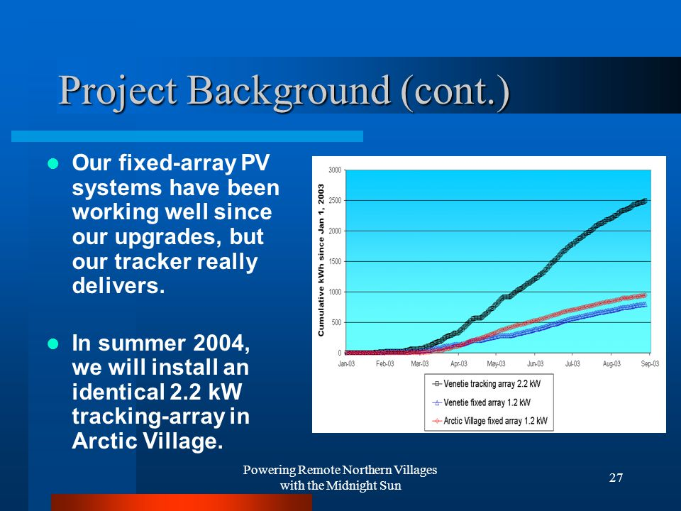 Powering Remote Northern Villages with the Midnight Sun 27 Project Background (cont.) Our fixed-array PV systems have been working well since our upgrades, but our tracker really delivers.