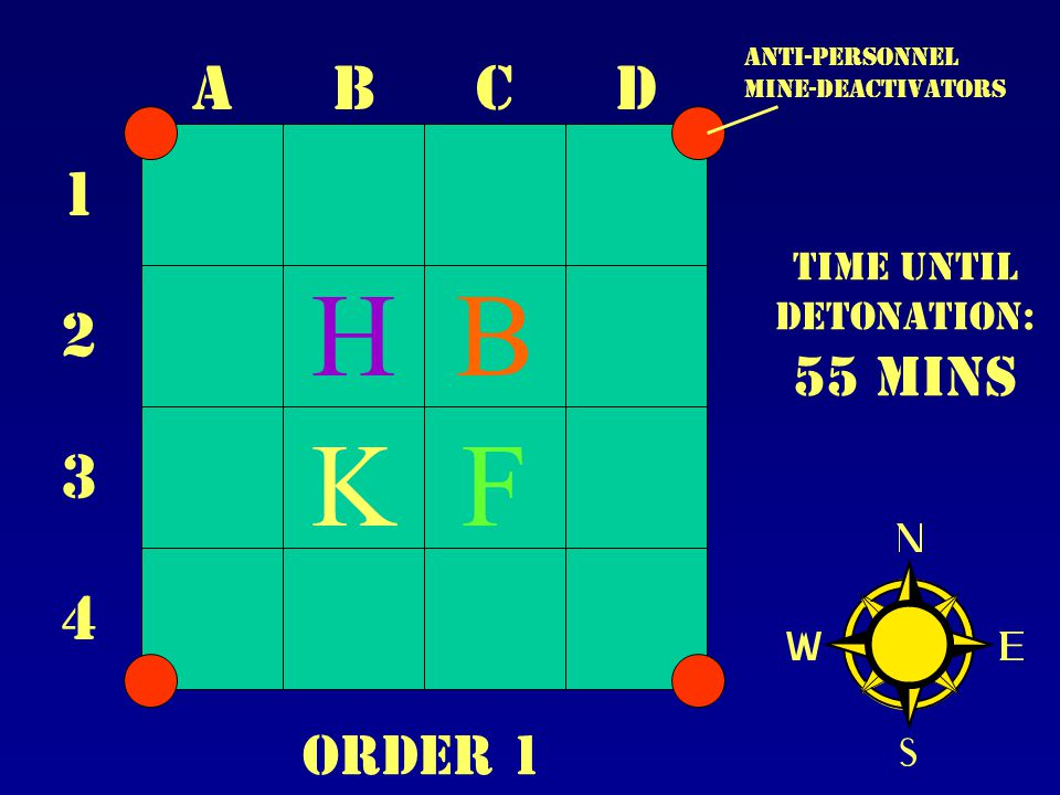 ABCD 1 2 3 4 Time until Detonation: 55 mins HB FK Anti-personnel Mine-deactivators Order 1
