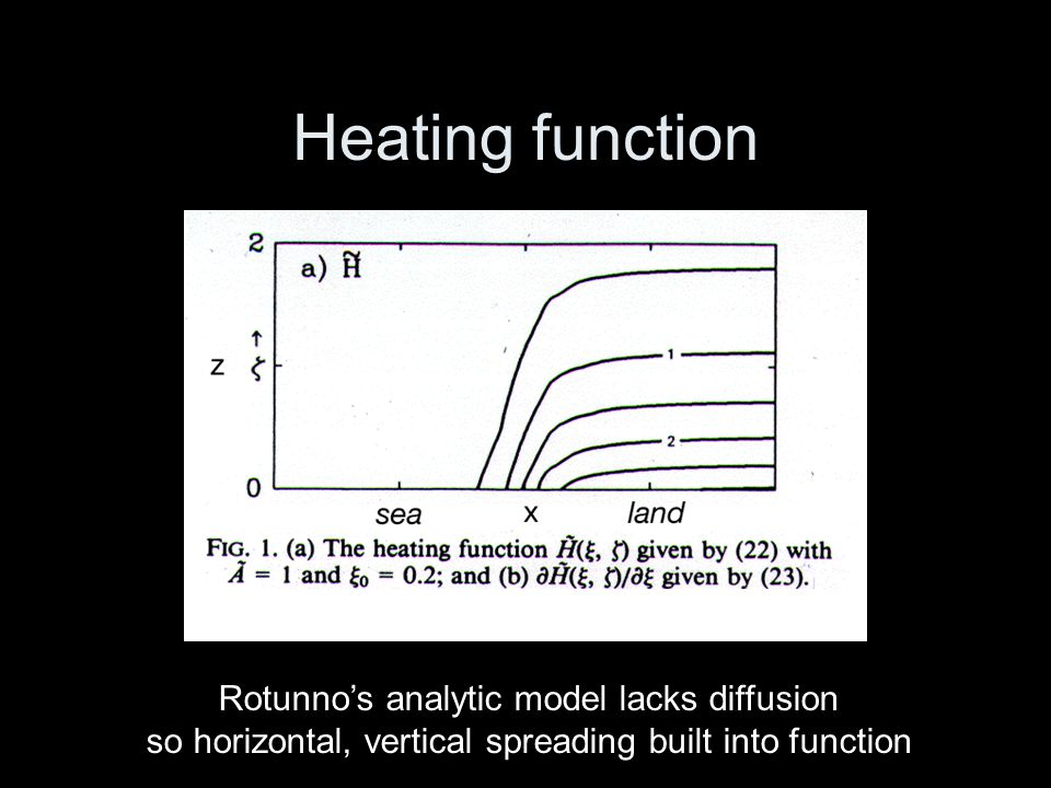 Heating function Rotunno's analytic model lacks diffusion so horizontal, vertical spreading built into function