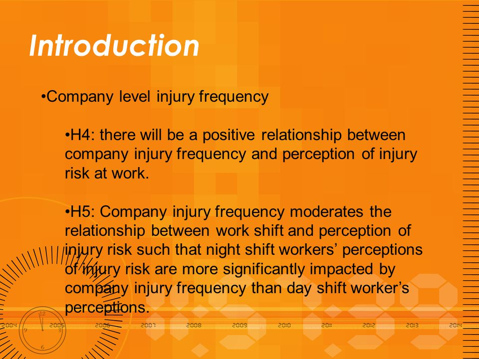 Introduction Company level injury frequency H4: there will be a positive relationship between company injury frequency and perception of injury risk a