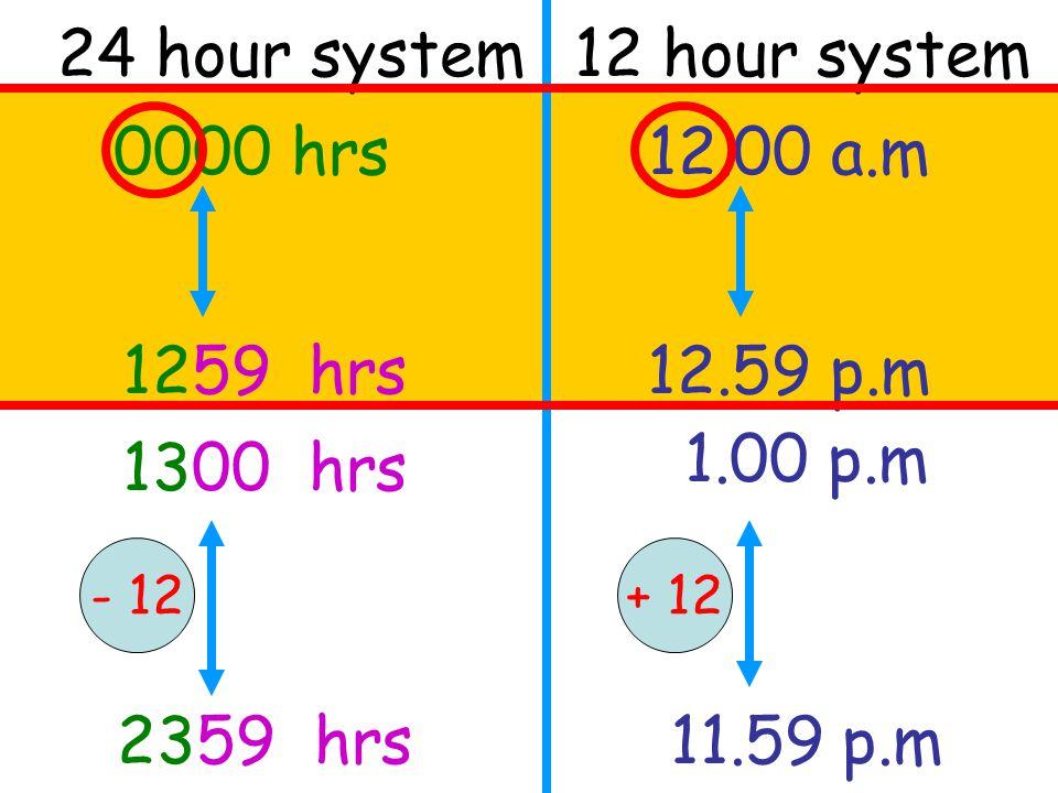 24 hour system12 hour system 0000 hrs12.00 a.m 12.59 p.m1259 hrs 1.00 p.m 1300 hrs 2359 hrs11.59 p.m - 12+ 12