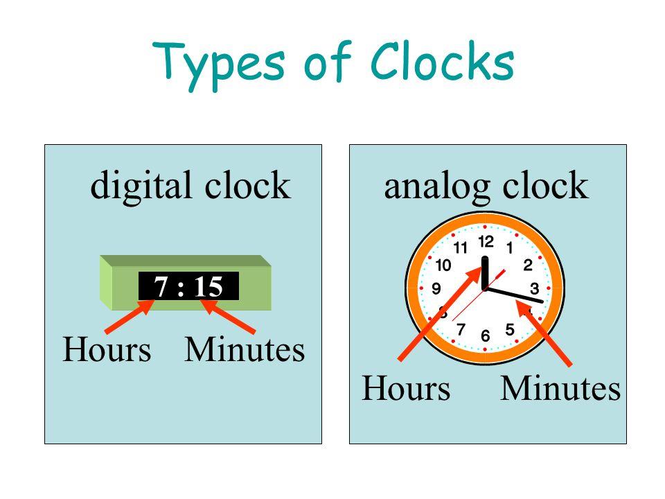 Types of Clocks 7 : 15 digital clockanalog clock Hours Minutes