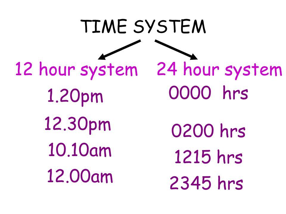 TIME SYSTEM 12 hour system24 hour system 1.20pm 12.30pm 10.10am 12.00am 0000 hrs 0200 hrs 1215 hrs 2345 hrs