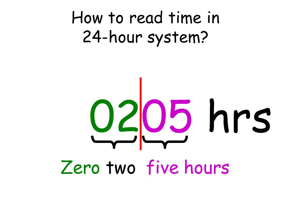 How to read time in 24-hour system? 0205 hrs Zero twofive hours