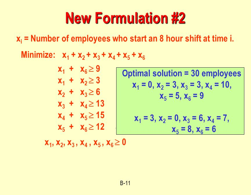 B-11 New Formulation #2 Minimize: x 1 + x 2 + x 3 + x 4 + x 5 + x 6 x 1 + x 6  9 x 1, x 2, x 3, x 4, x 5, x 6  0 x i = Number of employees who start an 8 hour shift at time i.