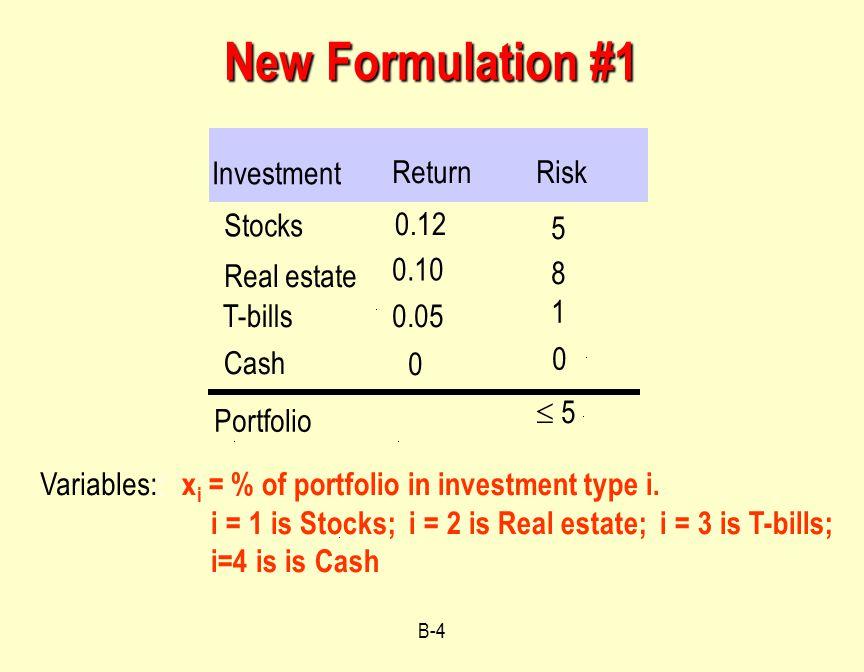 B-4 New Formulation #1 Investment ReturnRisk Stocks 0.12 5 8 Portfolio Real estate T-bills 0.10 0.05 1  5 Cash 0 0 Variables:: x i = % of portfolio in investment type i.