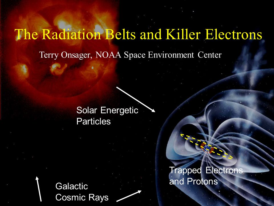 Galactic Cosmic Rays Trapped Electrons and Protons The Radiation Belts and Killer Electrons Terry Onsager, NOAA Space Environment Center Solar Energetic Particles